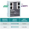 PN/MQTT Koppler Details