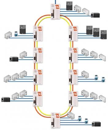 Symbol Redundantes Netzwerk