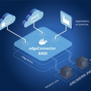 edgeconnector 840D